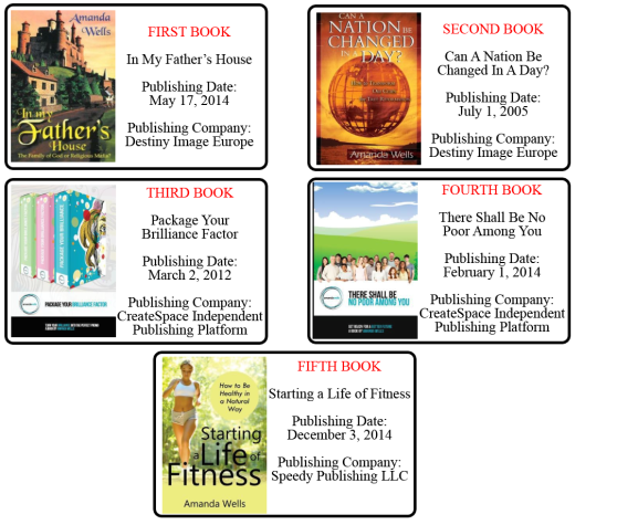Chart all  books.png